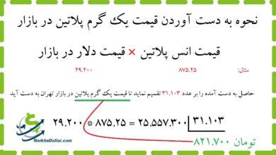 تصویر قیمت انس پلاتینیوم پزشکی قیمت پلاتین امروز ۹۹ در بازار به تومان